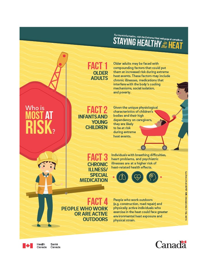 poster of Staying healthy in the heat, series of tips and facts when dealing with heat