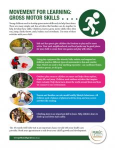Movement for learning gross motor skills chart